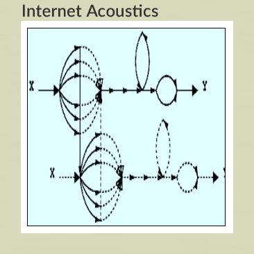 Internet Acoustics