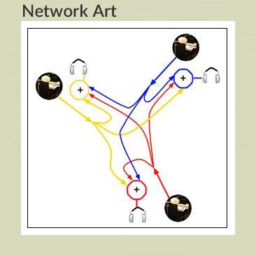 Network Art